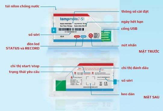 Hướng dẫn sử dụng nhiệt kế tự ghi Tempmate-S1v2